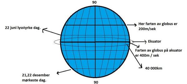 globus og kart Torsdag, 03.11.11 | globus og kart