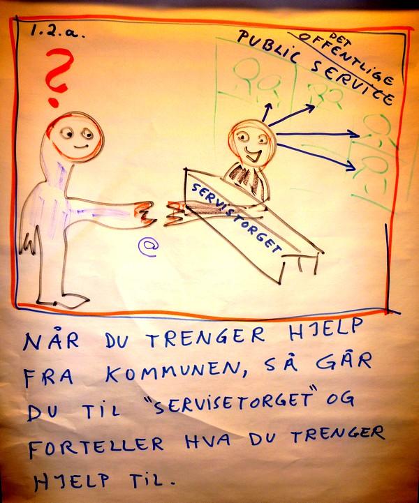 norske nakenbilder påt eskorte